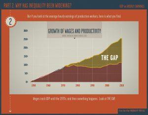 The $1 trillion GAP